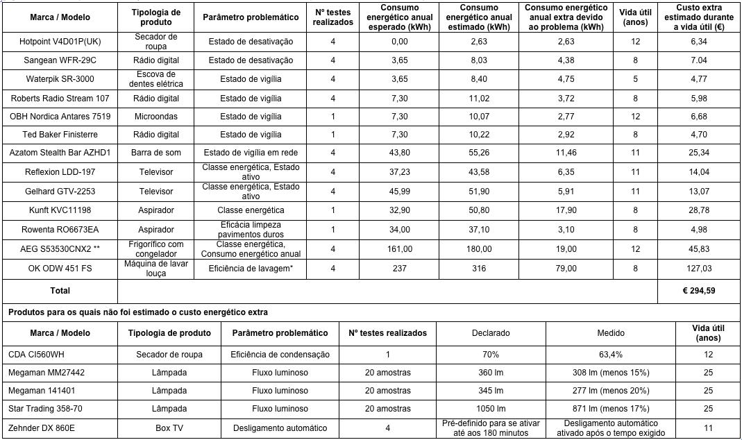 tabela MW 23032016
