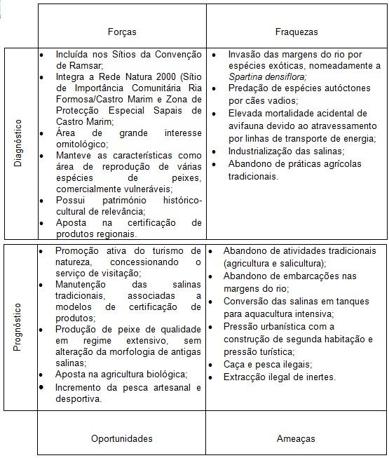 tabela sapal vrsa